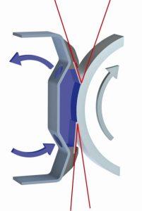 Angles de la racle optimisés dans des systèmes AkeBoose